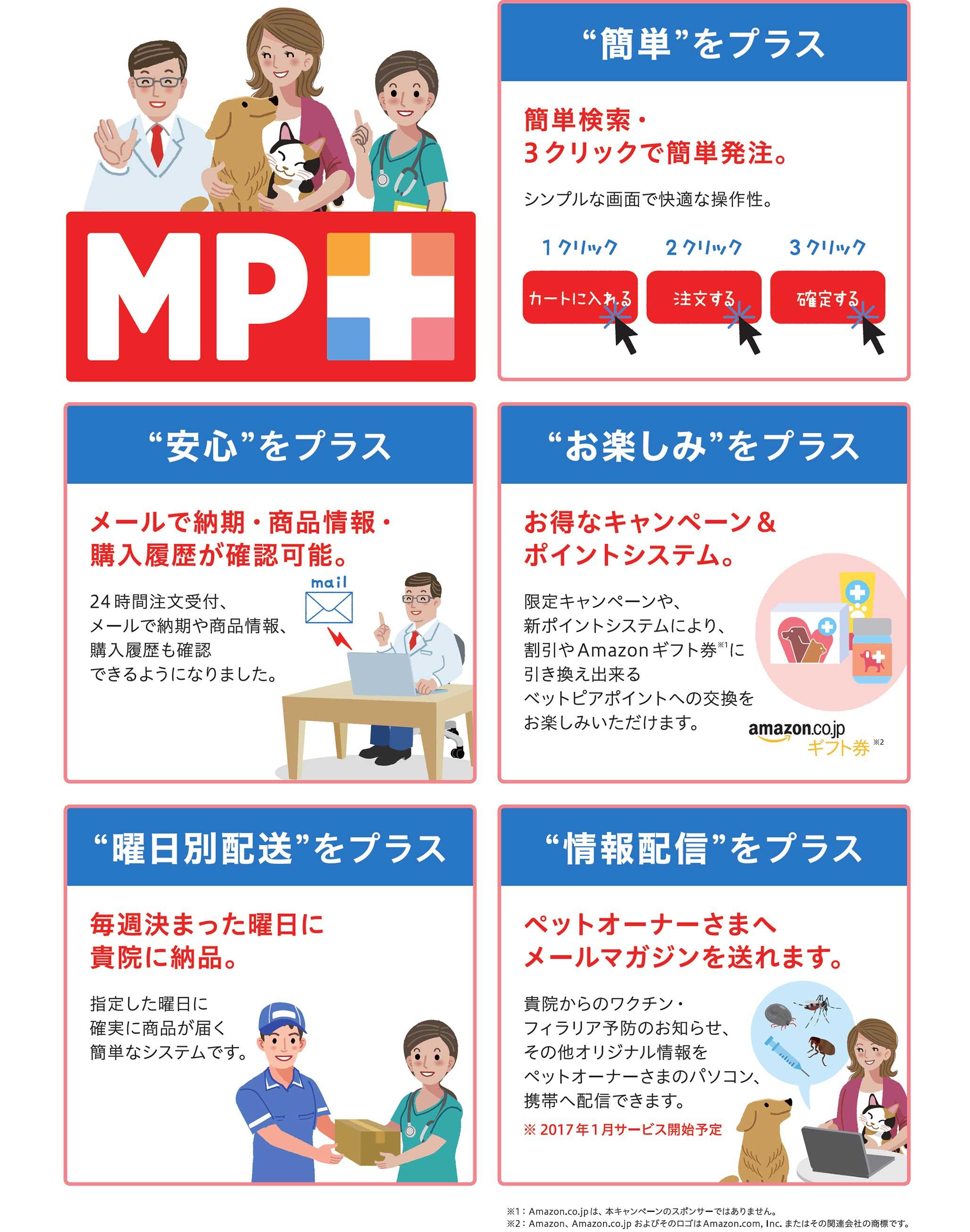 MP+とは